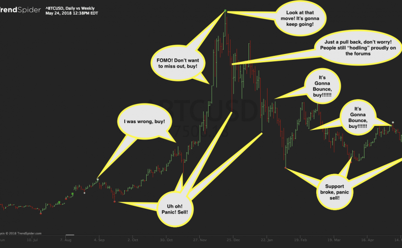 Variables That Create Chart Breakouts and Market Breakdowns
