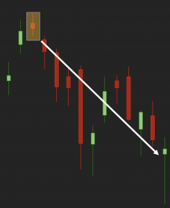 Evening Star Doji Candlestick Example