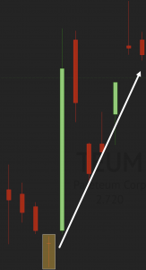 Abandoned Baby Candlestick Pattern
