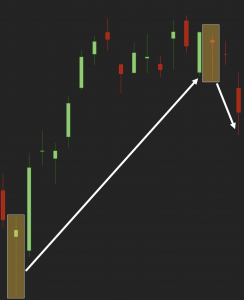 Long Legged Doji Candlestick Example