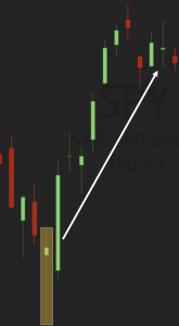 Morning Star Doji Candlestick Example