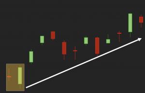 Bullish Engulfing Candlestick Pattern Example