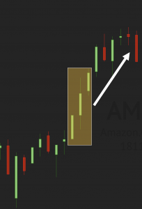 Advance Block Candlestick