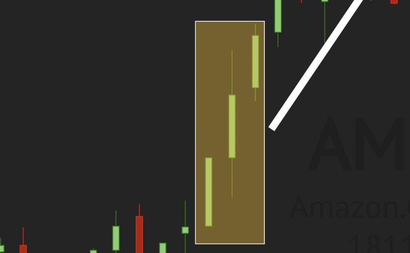 Trading Candlestick Patterns 101: Introduction and Common Candlesticks & Patterns