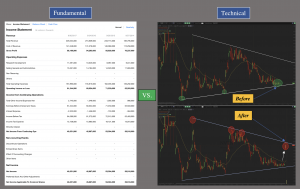 Top Features to look for in Technical Analysis Software
