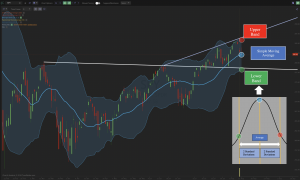 Trading the Bollinger Bands (R): How to use multiple Time