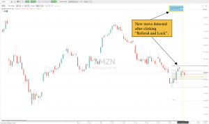 A Fibonacci Trading Strategy Explained | New Trader U