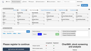ChartMill Screener Example