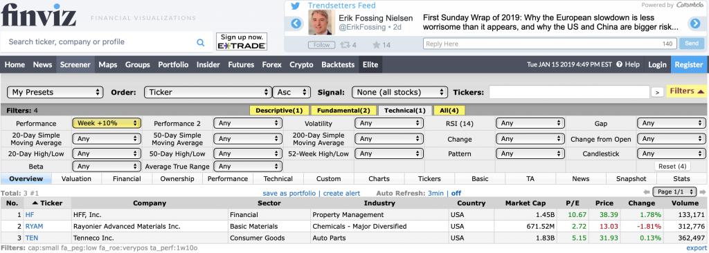 Finviz Stock Screen Example