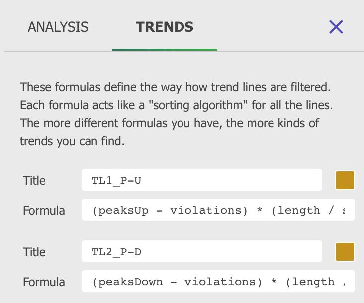 Analysis Trends