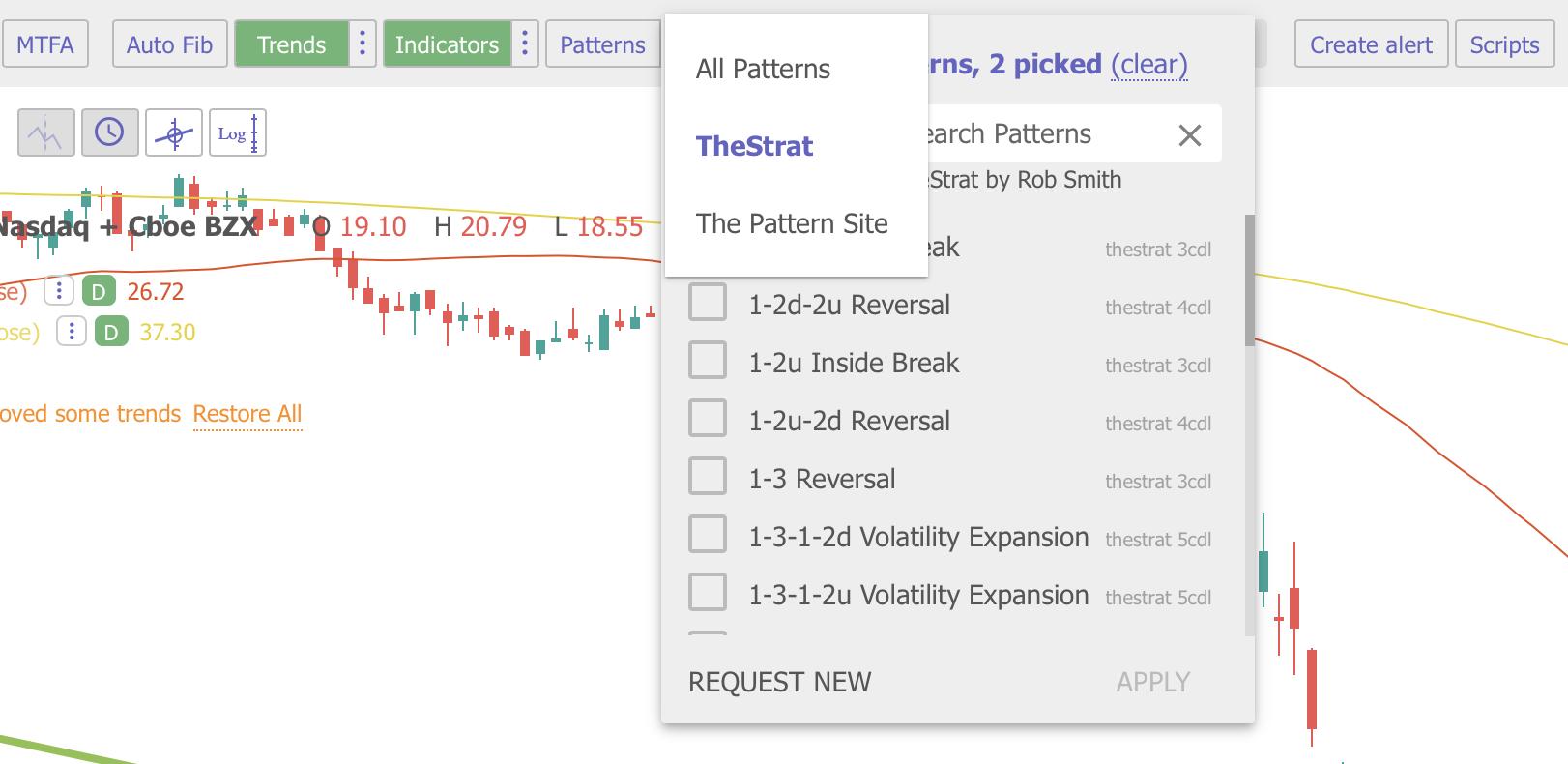 TheSTRAT Patterns