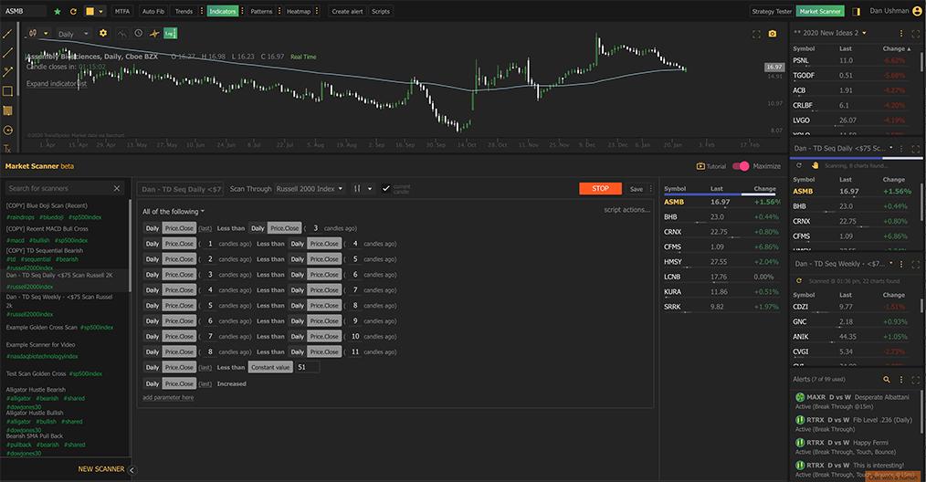 forex trends analysis program